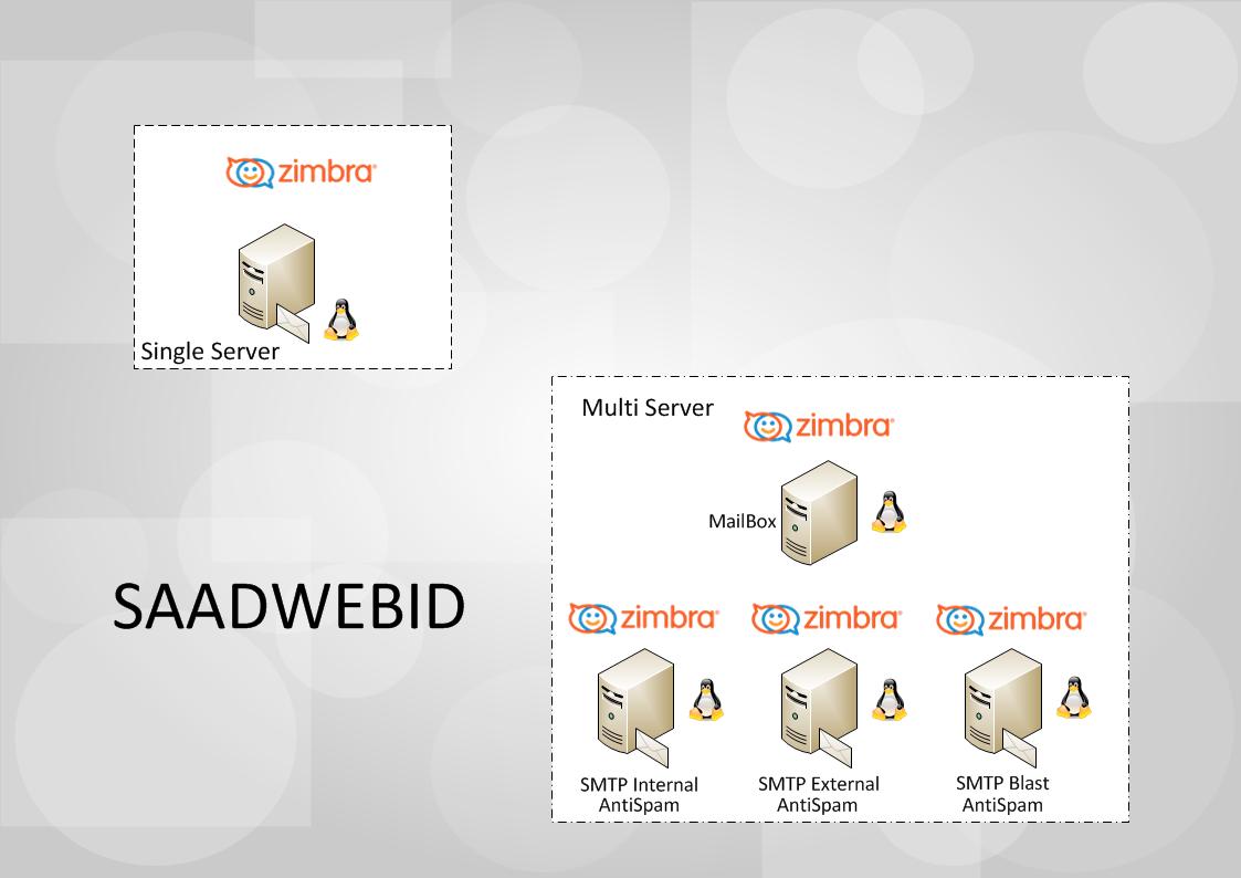 Jasa instalasi zimbra - single server dan multi server